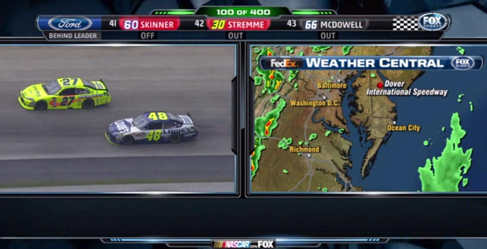 NASCAR transliacijos ištrauka. Greta lenktynių vaizdo (kairėje) kartais rodoma papildoma informacija. Šiuo metu dešinėje rodomas lietaus debesų išsidėstymas regione aplink trasą. Viršuje - nuvažiuoti ratai bei vairuotojų pozicijos.